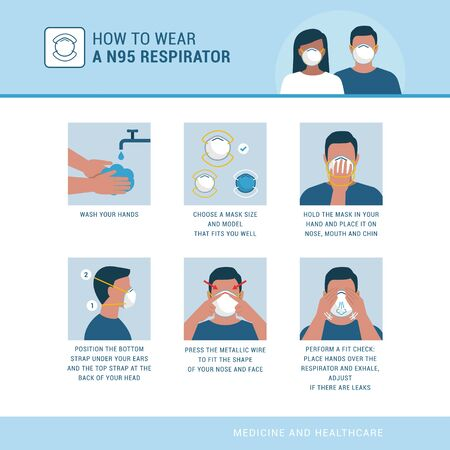 How to wear a N95 respirator correctly, virus outbreak protection
