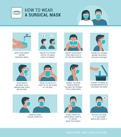 How to wear a surgical mask properly, virus outbreak prevention and pollution protection Vector Illustratie