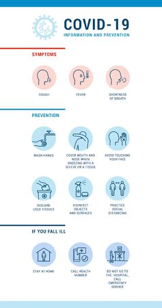 Covid-19 outbreak prevention, symptoms and recommendations, icons set