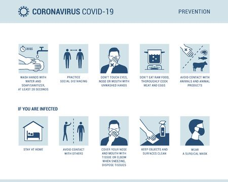 Infografik zur Prävention von Coronavirus-Krankheiten mit Symbolen und Text, Gesundheits- und Medizinkonzept