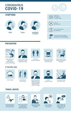 Coronavirus Covid-19 infographic: symptoms, prevention and travel advice Vector Illustratie