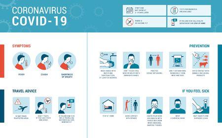 Coronavirus infographic: symptoms, prevention and travel advice