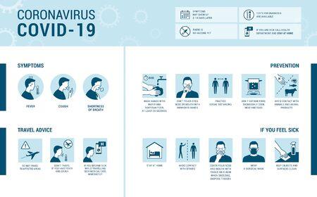 Coronavirus Covid-19 infographic: symptoms, prevention and travel advice Ilustración de vector