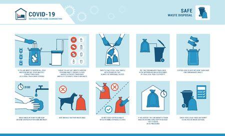 Home waste disposal and coronavirus prevention advice Vektorové ilustrace