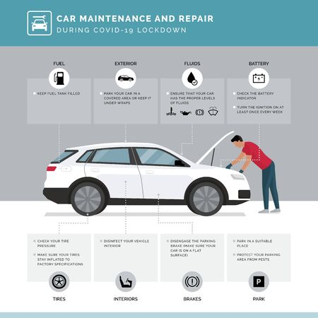 Car maintenance and repair during covid-19 lockdown: vehicle care tips