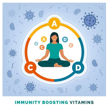 Woman boosting her immune system with vitamins A, C and D, healthcare and prevention concept
