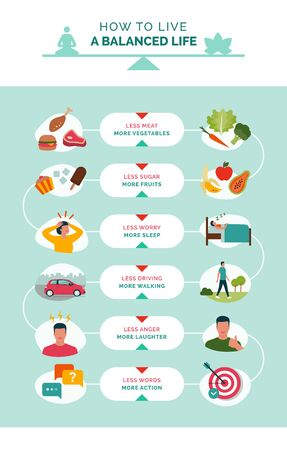 Healthy lifestyle inspirational poster: rules for a balanced life Vektorové ilustrace