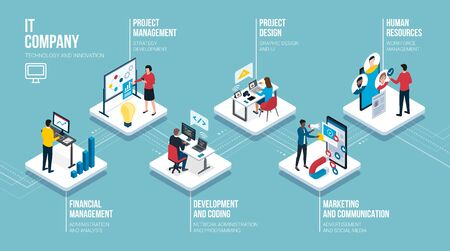 IT company professional roles infographic: finance management, project managment, development, design, marketing and HR, isometric infographic