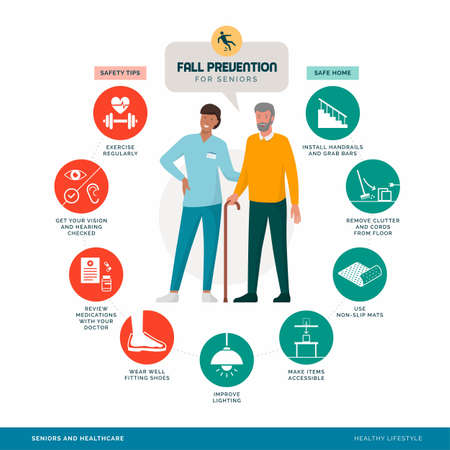 Fall prevention tips infographic with smiling caregiver assisting a senior man, healthy lifestyle concept Vectores