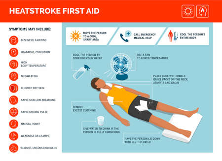 Heatstroke symptoms and emergency first aid medical infographic
