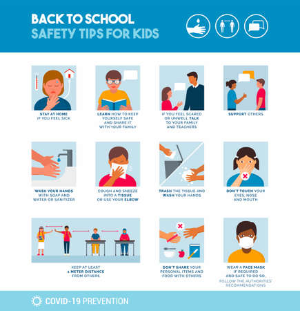 Back to school safety tips for kids poster: hygiene, social distancing and educational tips to prevent coronavirus covid-19 spread