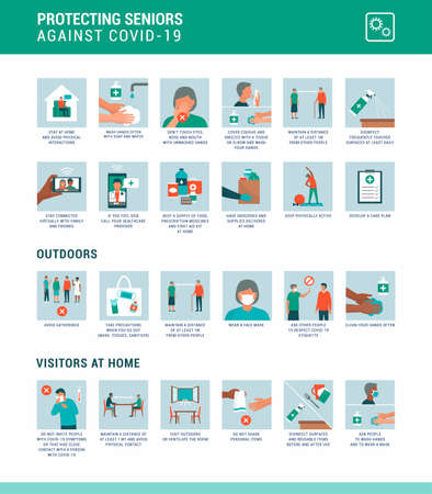 Protecting seniors against coronavirus covid-19 infographic with icons: general safety advice, outdoors and when having visitors at home