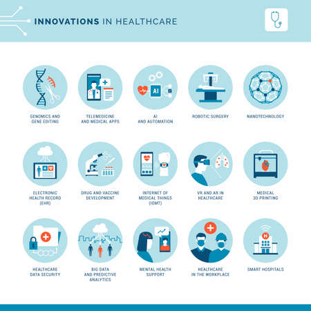 Innovations in medicine and healthcare: new medical technologies and scientific research, icons set