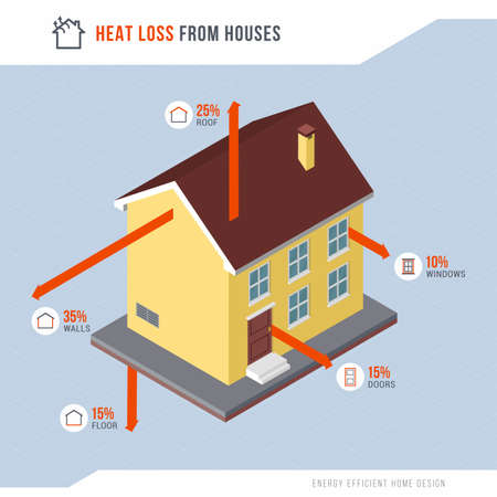 Heat loss from houses and home insulation infographic, energy efficient house concept
