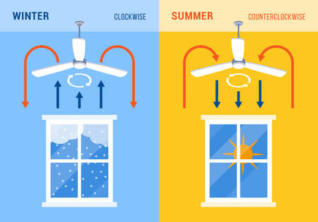 Ceiling fan direction for winter and summer, energy saving concept