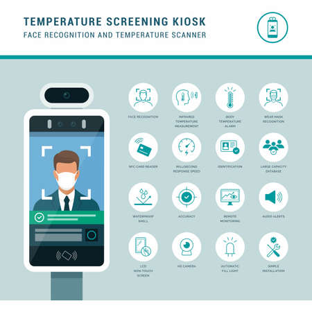 Temperature screening kiosk and face recognition, coronavirus prevention concept and access management