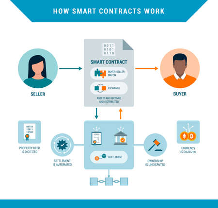 How smart contracts work: safe transactions on blockchain Ilustração