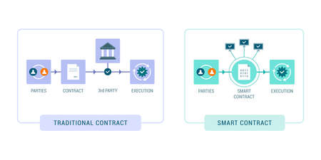 Traditional contract and smart contract on blockchain comparison, finance and innovative technology concept