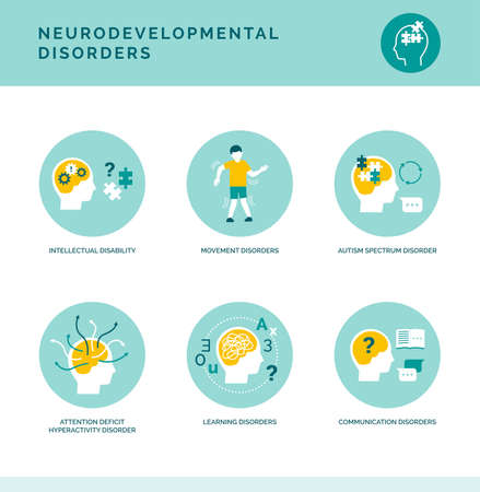 Neurodevelopmental disorders in childhood icons set