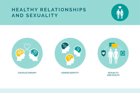Healthy relationships, gender identity and sexuality icons