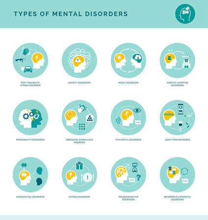 Types of mental disorders icons set, psychology and psychiatry concept