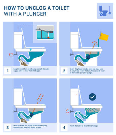 How to unclog a toilet with a plunger tutorial 向量圖像