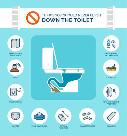 Things you should never flush down the toilet infographic, how to prevent clogs in your drain 向量圖像