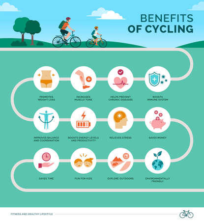 Benefits of cycling infographic with dad and child riding a bicycle together, icons set