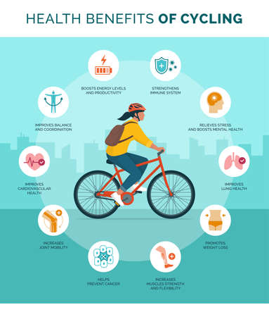 Health benefits of cycling infographic with woman riding a bicycle in the city street