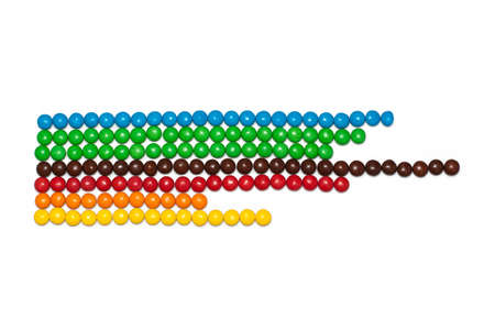 candy border: How much candies in a big package? ?olorful delicious chocolate candies are lying in several rows. Sweets are sorted by color. Festival and happiness concept. Isolated on a white background. Stock Photo