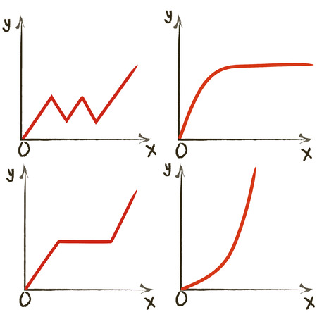 plotting: Set of different function graphs. Four plotted functions. For different design Illustration