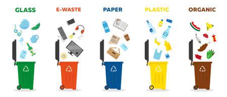 Diversi tipi di rifiuti: vetro, carta, rifiuti elettronici, plastica e organici. Bidoni della spazzatura colorati per la raccolta differenziata e il riciclaggio. Illustrazione di vettore del concetto di gestione dei rifiuti.