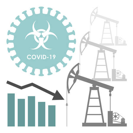 DROP IN THE COST OF OIL DUE TO CORONAVIRUS IN THE VECTOR