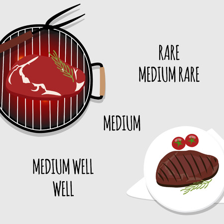 Grilled beef steak with rosemary, sketch style vector illustration on grey background. Degrees of roasting steak.