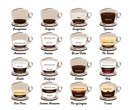 Russian language. Types of coffee. Coffee drinks vector illustration.