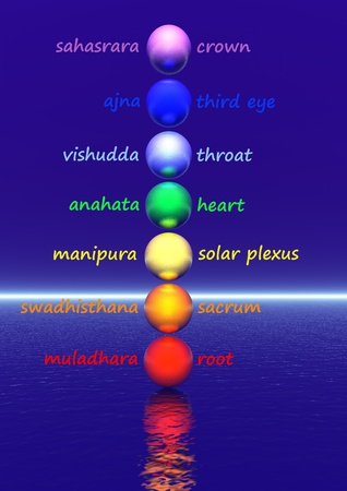 Colored aum  om in chakra column with little shadow in white background photo