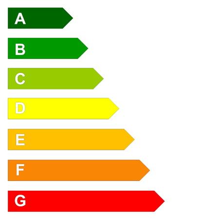白い背景の赤い g 濃い緑からエネルギー効率のスケール