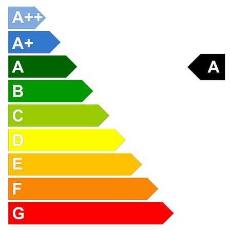 low scale: Energy efficency scale from dark green A   to red G in white background