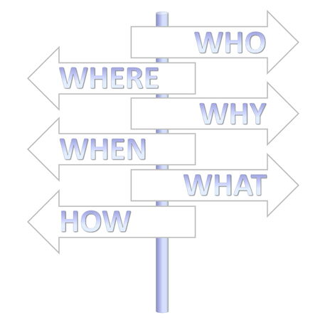 Road sign with english question words to solve problem in white background photo
