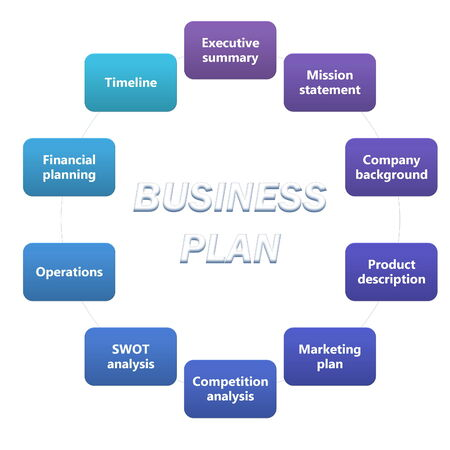 Business plan diagram photo
