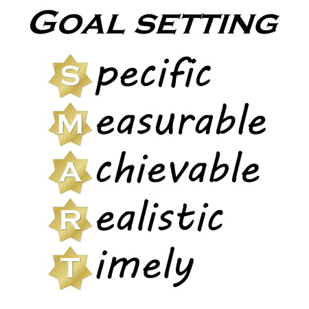 smart goals: SMART goal setting diagram