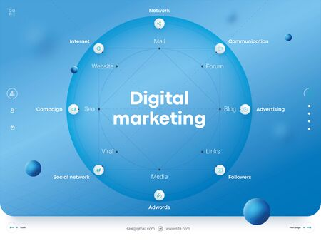 Digital online marketing. Chart with keywords. Banner web icon for business and social media marketing, content marketing, website, viral, seo, keyword, internet marketing. Vector infographic