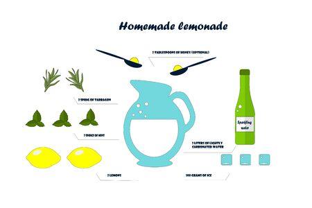 The recipe for homemade lemonade. Jug, bottle, soda, ice, mint, lemon on a white background. Flat vector. Illustration