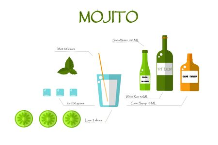 Mojito alcoholic drink recipe. Isolated bottles, glass, lime, mint, glass, ice on a white background. Flat vector. Illustration