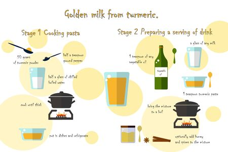 Golden milk from turmeric. Healthy drink recipe on a white background. Flat vector. Illustration. 向量圖像