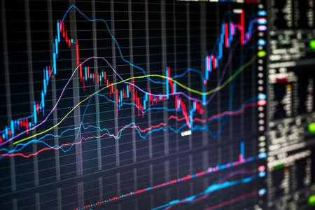 Wykresy giełdowe i numery wyświetlane na ekranie obrotu platformy inwestycyjnej online