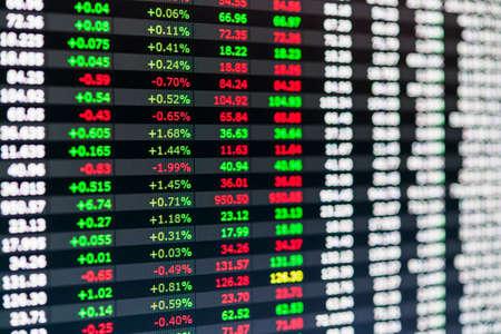 Beursnummers en financiële gegevens die op het handelsscherm van het online beleggingsplatform worden weergegeven Stockfoto
