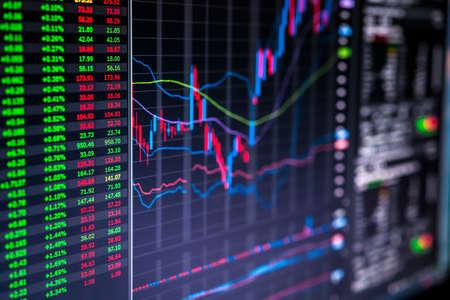 Beursgrafieken en -cijfers weergegeven op het handelsscherm van het platform voor online beleggen