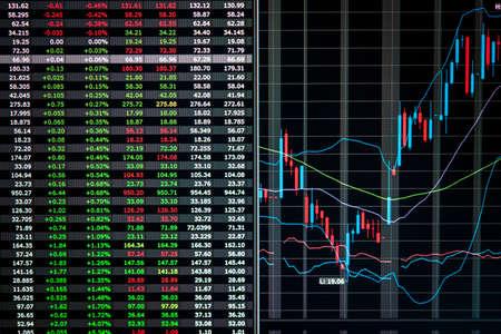Aandelenmarkten en getallen op het handelsscherm van online beleggingsplatform