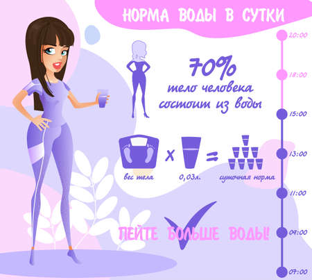 Cartoon How Much Water Do You Really Need Balance for Health Care Poster or Instruction Flat Design Style. Vector illustration norm, need, water balance, organism, need